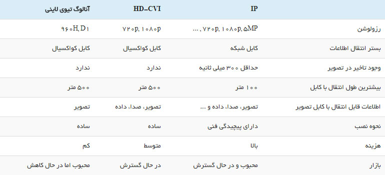 معادل های طبیعی لوکس