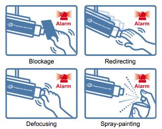 قابلیت تشخیص دستکاری دوربین مداربسته (Tamper Detection)