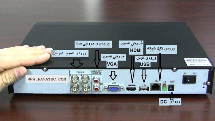 نمای پشت دستگاه DVR