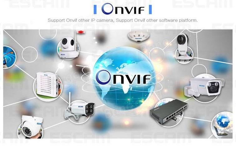 Onvif به عنوان یک استاندارد